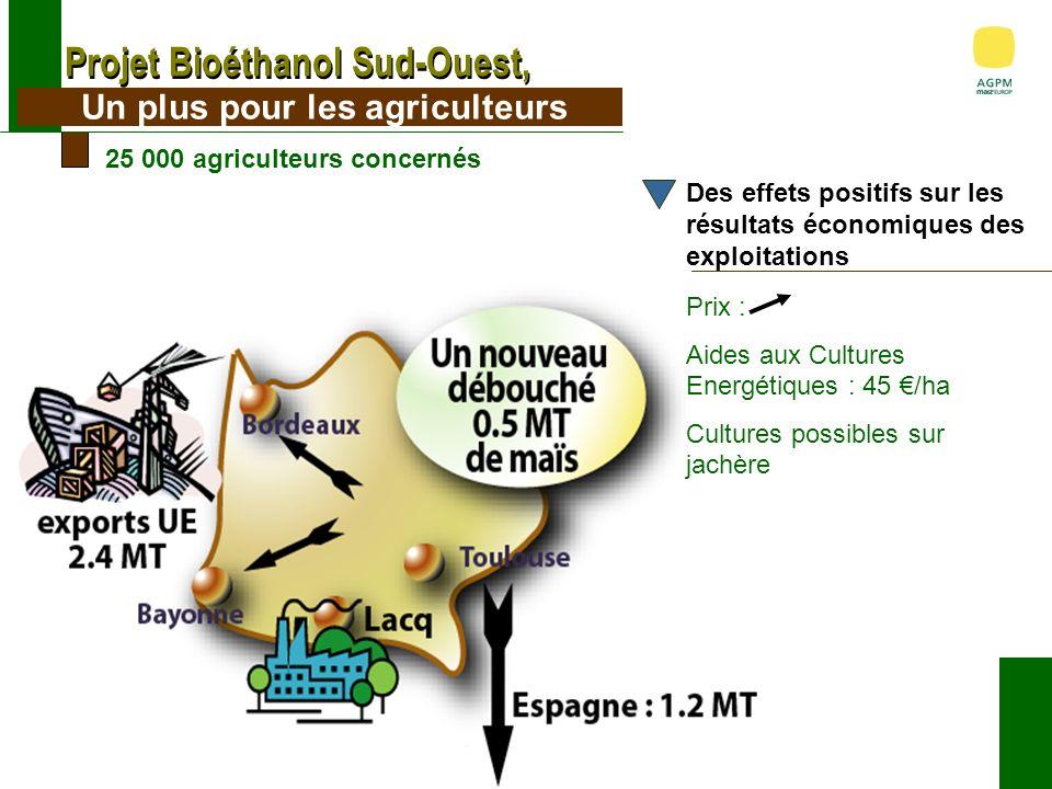 Projet Bioéthanol Sud-Ouest, Un plus pour les agriculteurs 25 000 agriculteurs concernés Des effets positifs sur les résultats économiques des exploitations Prix : Aides aux Cultures Energétiques : 45 /ha Cultures possibles sur jachère