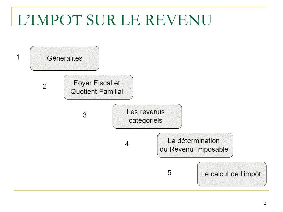 2 2 LIMPOT SUR LE REVENU La détermination du Revenu Imposable Le calcul de l impôt Les revenus catégoriels Généralités Foyer Fiscal et Quotient Familial 1 2 3 4 5