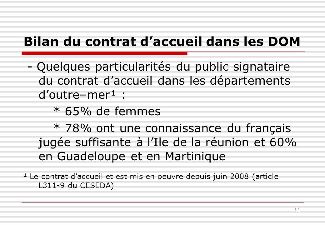 11 Bilan du contrat daccueil dans les DOM - Quelques particularités du public signataire du contrat daccueil dans les départements doutre–mer¹ : * 65%