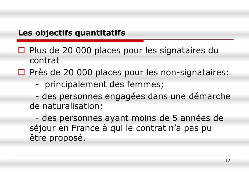 13 Les objectifs quantitatifs Plus de 20 000 places pour les signataires du contrat Près de 20 000 places pour les non-signataires: - principalement d
