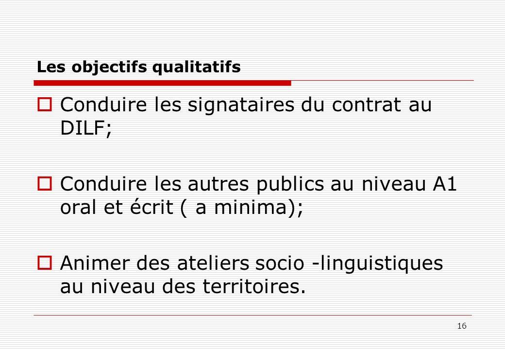 16 Les objectifs qualitatifs Conduire les signataires du contrat au DILF; Conduire les autres publics au niveau A1 oral et écrit ( a minima); Animer d