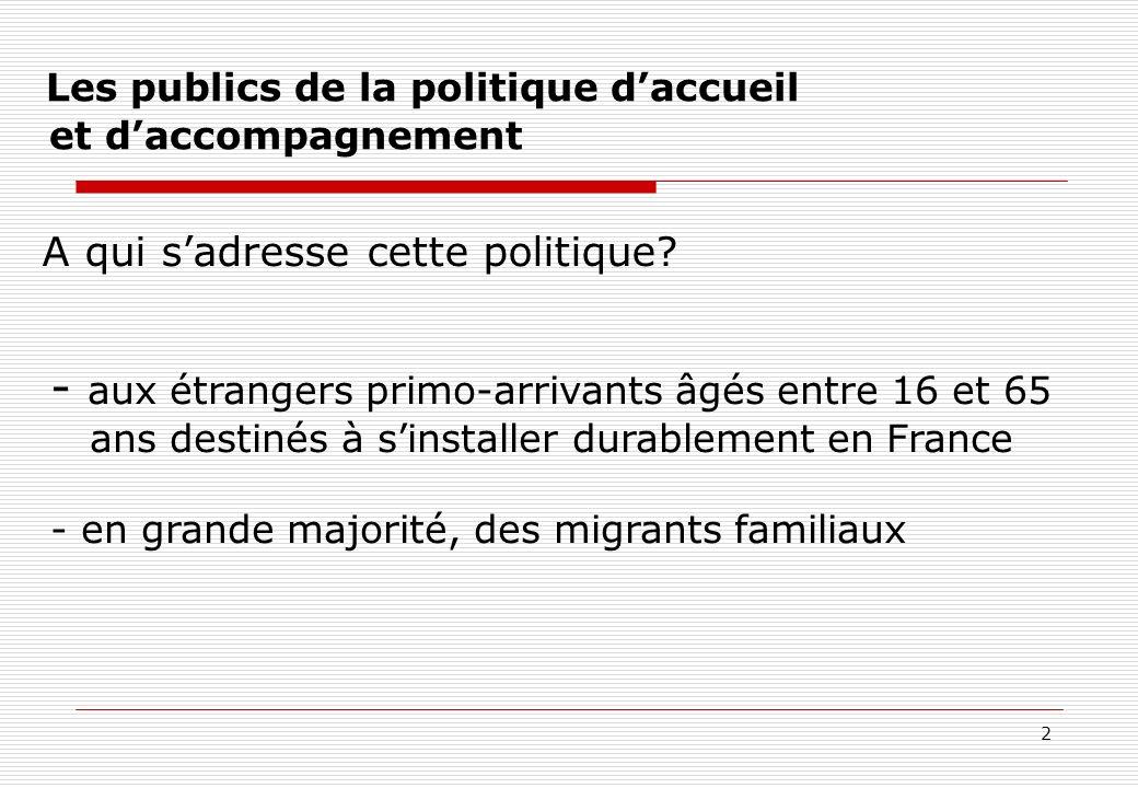 2 Les publics de la politique daccueil et daccompagnement - aux étrangers primo-arrivants âgés entre 16 et 65 ans destinés à sinstaller durablement en