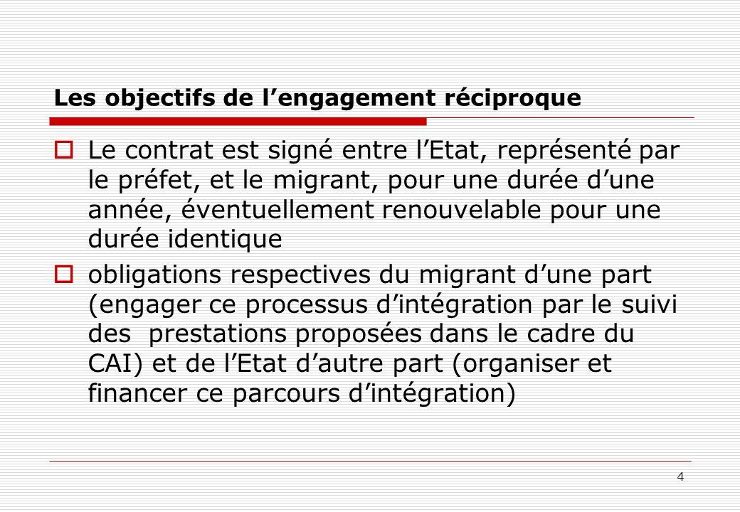 4 Les objectifs de lengagement réciproque Le contrat est signé entre lEtat, représenté par le préfet, et le migrant, pour une durée dune année, éventu