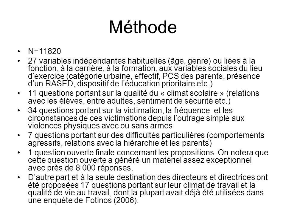 Méthode N=11820 27 variables indépendantes habituelles (âge, genre) ou liées à la fonction, à la carrière, à la formation, aux variables sociales du l