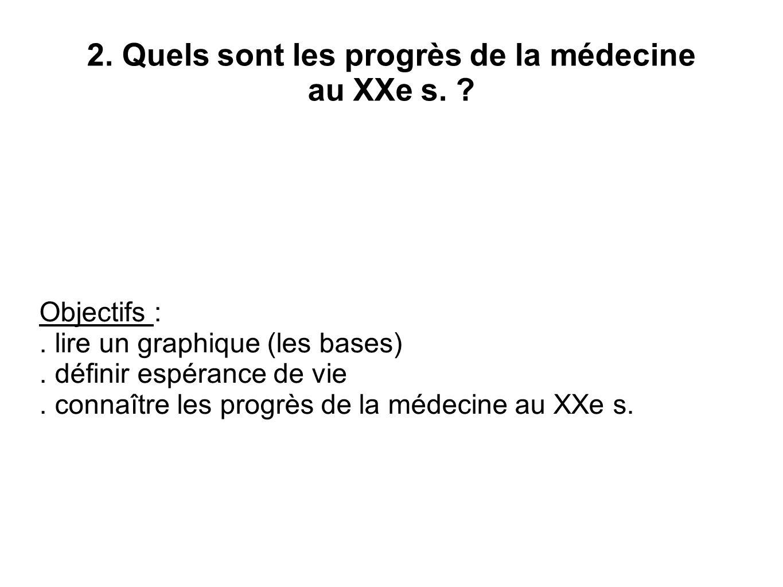 2. Quels sont les progrès de la médecine au XXe s. ? Objectifs :. lire un graphique (les bases). définir espérance de vie. connaître les progrès de la