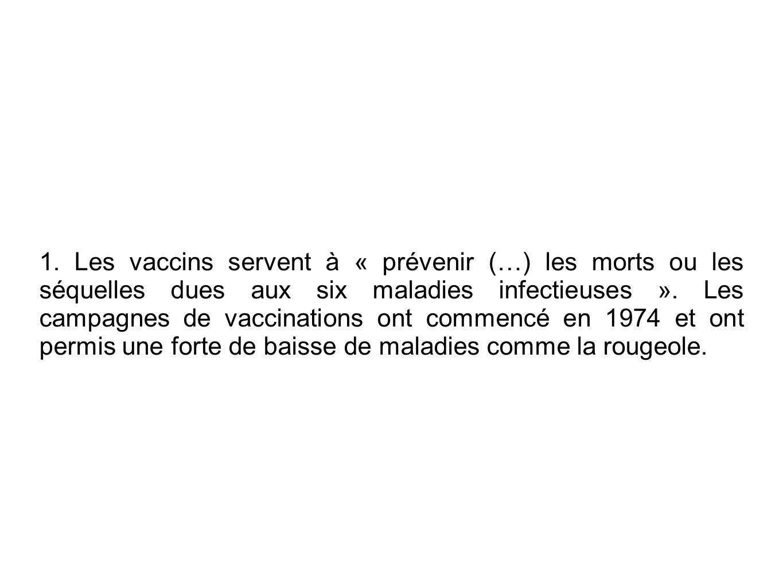 1. Les vaccins servent à « prévenir (…) les morts ou les séquelles dues aux six maladies infectieuses ». Les campagnes de vaccinations ont commencé en
