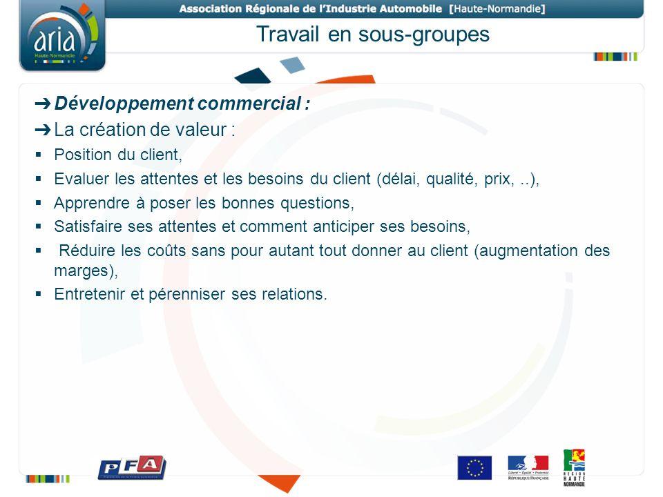 Travail en sous-groupes Développement commercial : La création de valeur : Position du client, Evaluer les attentes et les besoins du client (délai, q