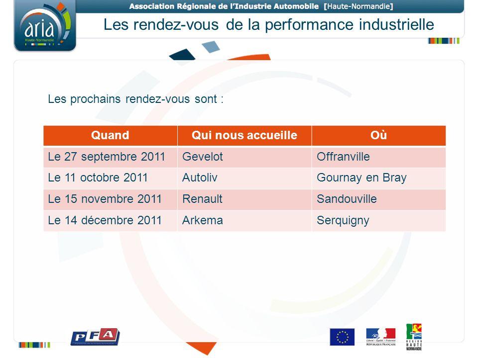 Les rendez-vous de la performance industrielle QuandQui nous accueilleOù Le 27 septembre 2011GevelotOffranville Le 11 octobre 2011AutolivGournay en Br