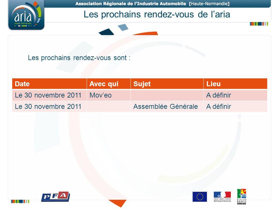 Les prochains rendez-vous de laria Les prochains rendez-vous sont : DateAvec quiSujetLieu Le 30 novembre 2011MoveoA définir Le 30 novembre 2011Assembl