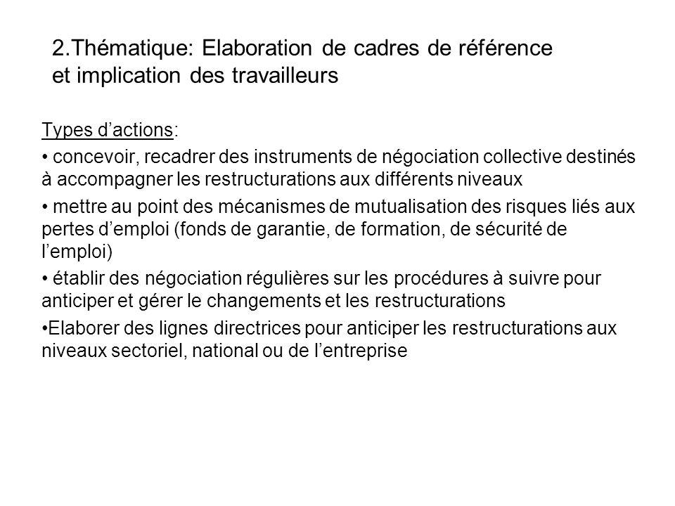 3.Thématique: Mesures concernant les travailleurs Types dactions: soutenir loctroi dune subvention daide au reclassement, constitution de centres demploi pour faciliter les diagnostics du futur professionnel (ex.