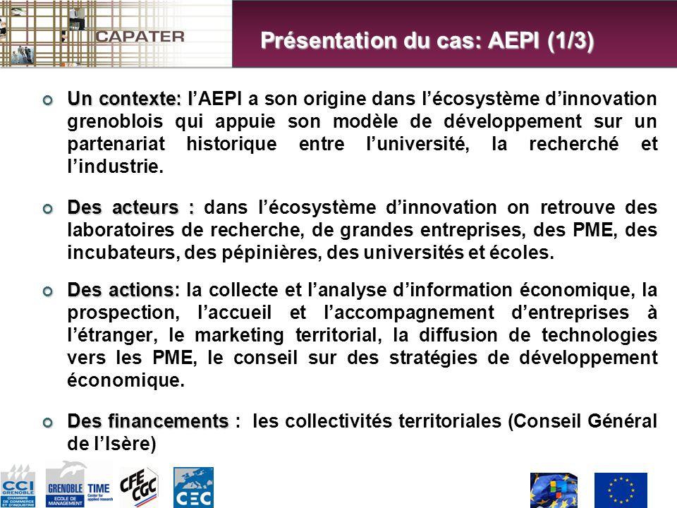 Un contexte: l Un contexte: lAEPI a son origine dans lécosystème dinnovation grenoblois qui appuie son modèle de développement sur un partenariat historique entre luniversité, la recherché et lindustrie.