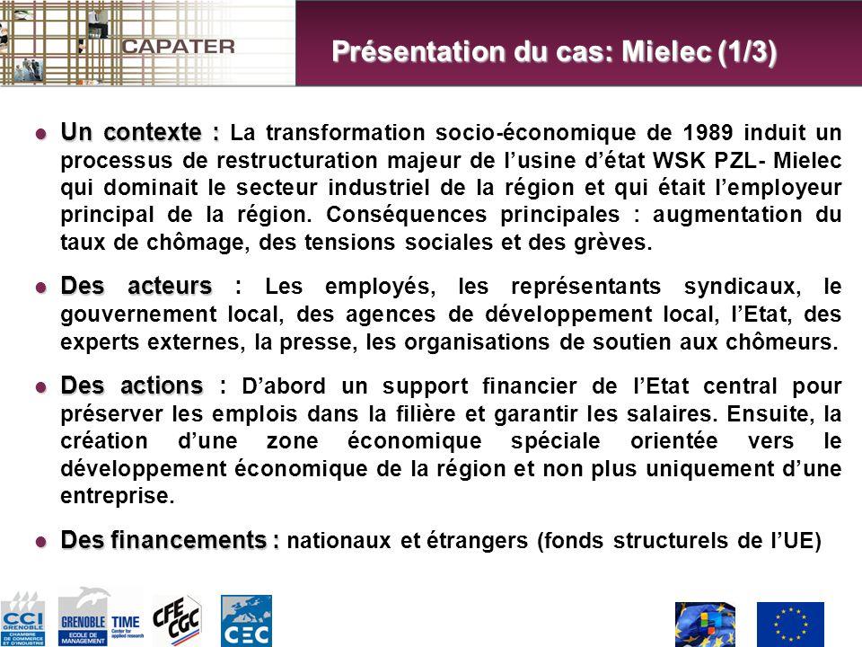 Un contexte : Un contexte : La transformation socio-économique de 1989 induit un processus de restructuration majeur de lusine détat WSK PZL- Mielec qui dominait le secteur industriel de la région et qui était lemployeur principal de la région.