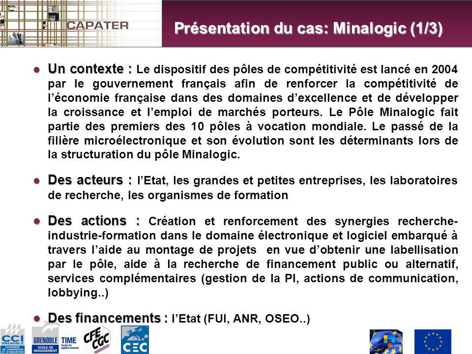 Un contexte : Un contexte : Le dispositif des pôles de compétitivité est lancé en 2004 par le gouvernement français afin de renforcer la compétitivité de léconomie française dans des domaines dexcellence et de développer la croissance et lemploi de marchés porteurs.