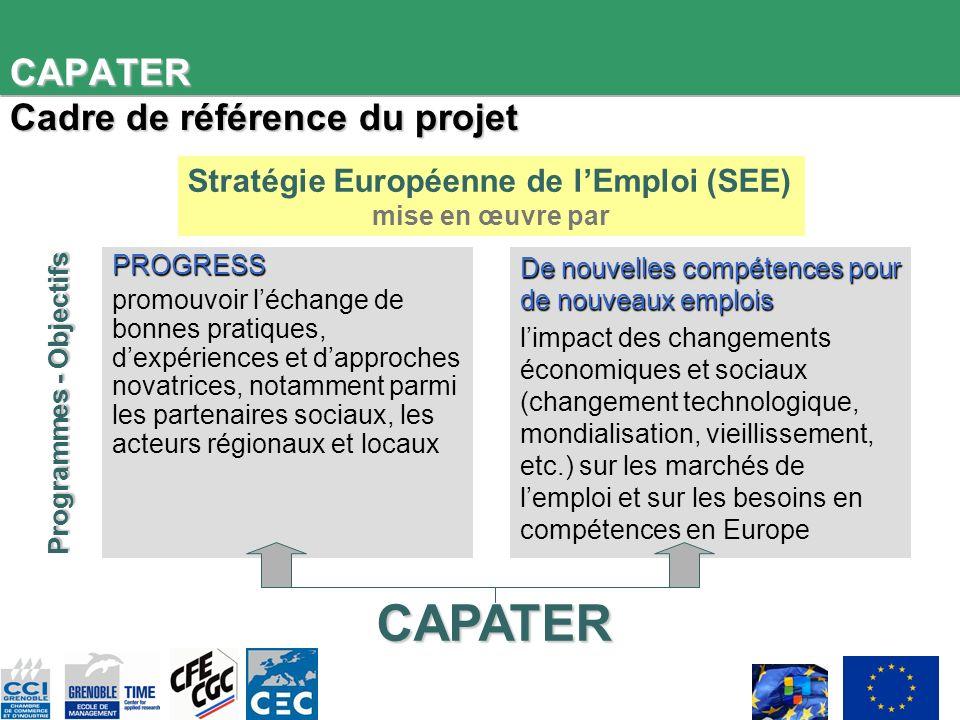 CAPATER Cadre de référence du projet PROGRESS promouvoir léchange de bonnes pratiques, dexpériences et dapproches novatrices, notamment parmi les partenaires sociaux, les acteurs régionaux et locaux De nouvelles compétences pour de nouveaux emplois limpact des changements économiques et sociaux (changement technologique, mondialisation, vieillissement, etc.) sur les marchés de lemploi et sur les besoins en compétences en Europe CAPATER Stratégie Européenne de lEmploi (SEE) mise en œuvre par Programmes - Objectifs