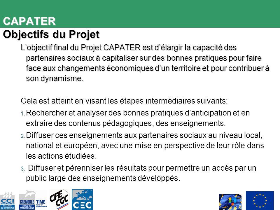 CAPATER Objectifs du Projet Lobjectif final du Projet CAPATER est délargir la capacité des partenaires sociaux à capitaliser sur des bonnes pratiques pour faire face aux changements économiques dun territoire et pour contribuer à son dynamisme.
