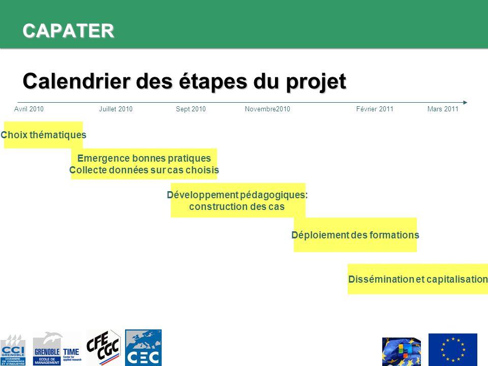 CAPATER Calendrier des étapes du projet Choix thématiques Emergence bonnes pratiques Collecte données sur cas choisis Développement pédagogiques: cons