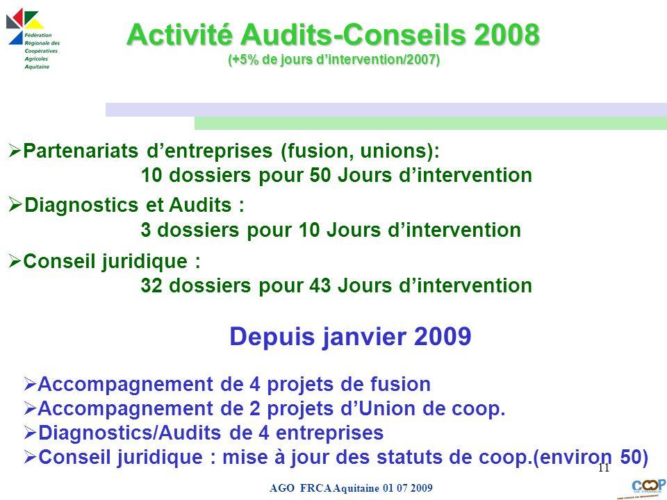 Page de garde AGO FRCA Aquitaine 01 07 2009 11 Activité Audits-Conseils 2008 (+5% de jours dintervention/2007) Partenariats dentreprises (fusion, unio