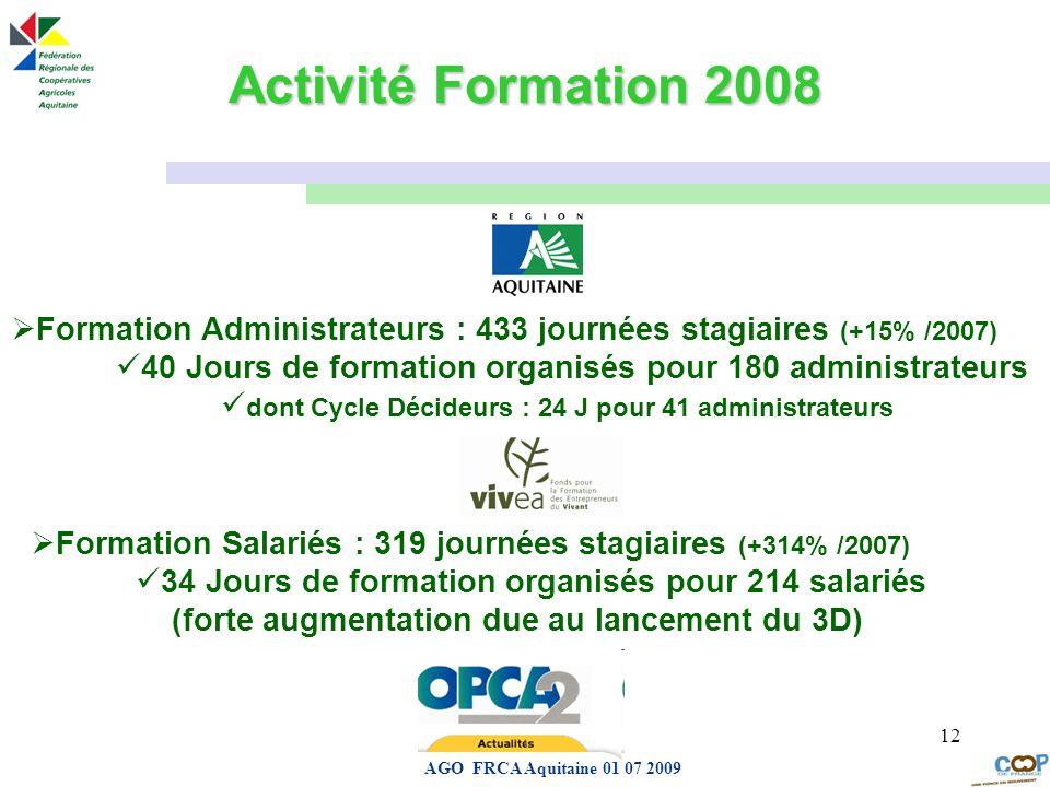 Page de garde AGO FRCA Aquitaine 01 07 2009 12 Activité Formation 2008 Formation Administrateurs : 433 journées stagiaires (+15% /2007) 40 Jours de fo
