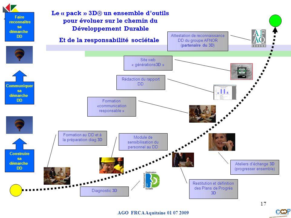 Page de garde AGO FRCA Aquitaine 01 07 2009 17 Formation «communication responsable » Diagnostic 3D Rédaction du rapport DD Formation au DD et à la pr