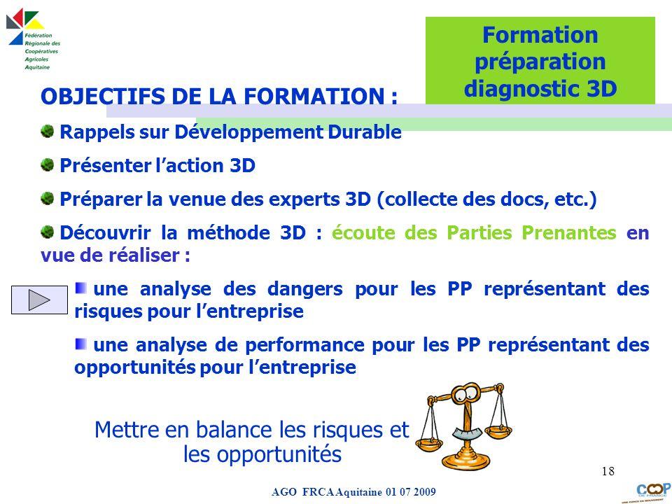 Page de garde AGO FRCA Aquitaine 01 07 2009 18 OBJECTIFS DE LA FORMATION : Rappels sur Développement Durable Présenter laction 3D Préparer la venue de