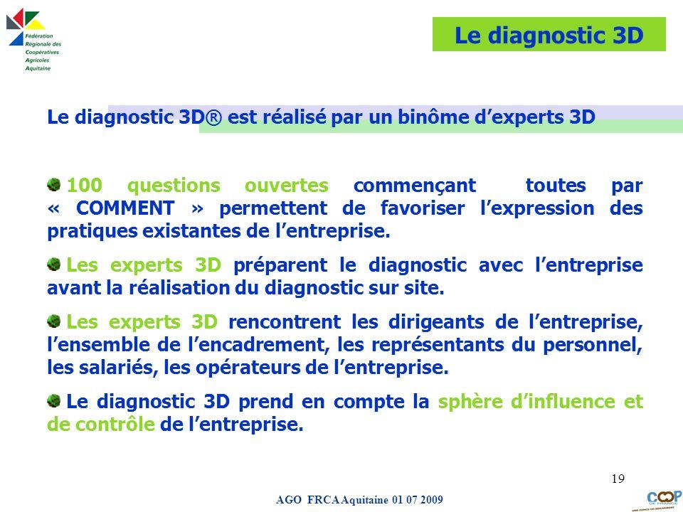 Page de garde AGO FRCA Aquitaine 01 07 2009 19 Le diagnostic 3D Le diagnostic 3D® est réalisé par un binôme dexperts 3D 100 questions ouvertes commenç