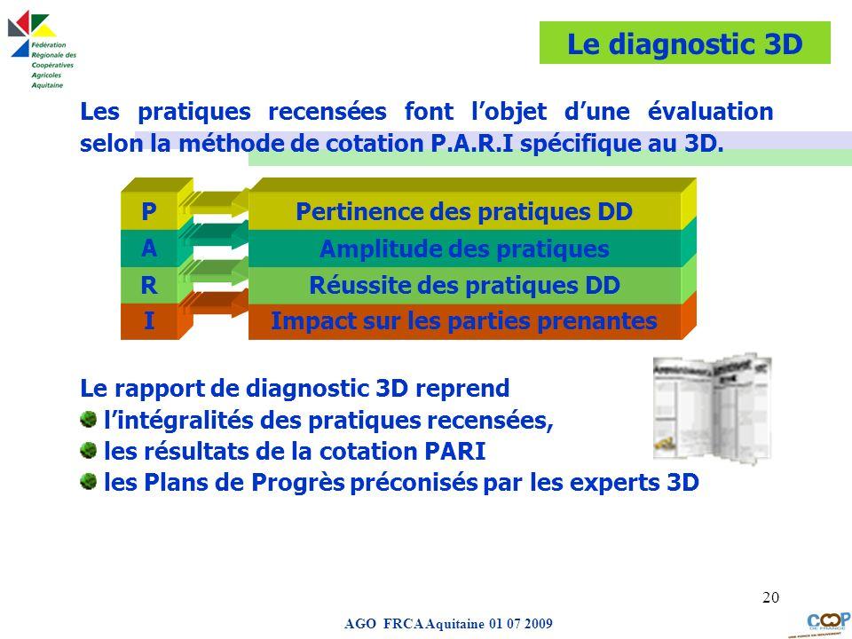Page de garde AGO FRCA Aquitaine 01 07 2009 20 Les pratiques recensées font lobjet dune évaluation selon la méthode de cotation P.A.R.I spécifique au