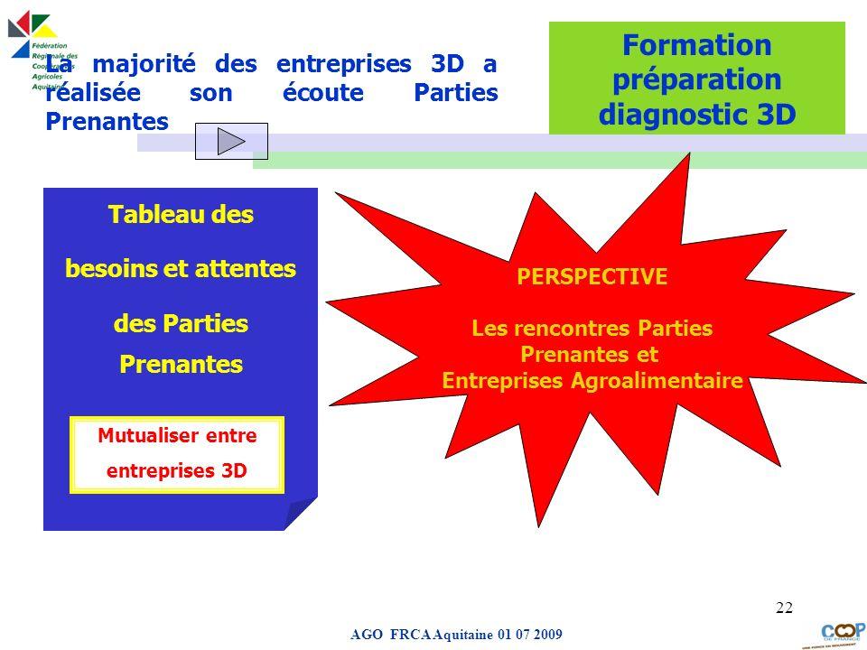 Page de garde AGO FRCA Aquitaine 01 07 2009 22 Tableau des besoins et attentes des Parties Prenantes Formation préparation diagnostic 3D La majorité d