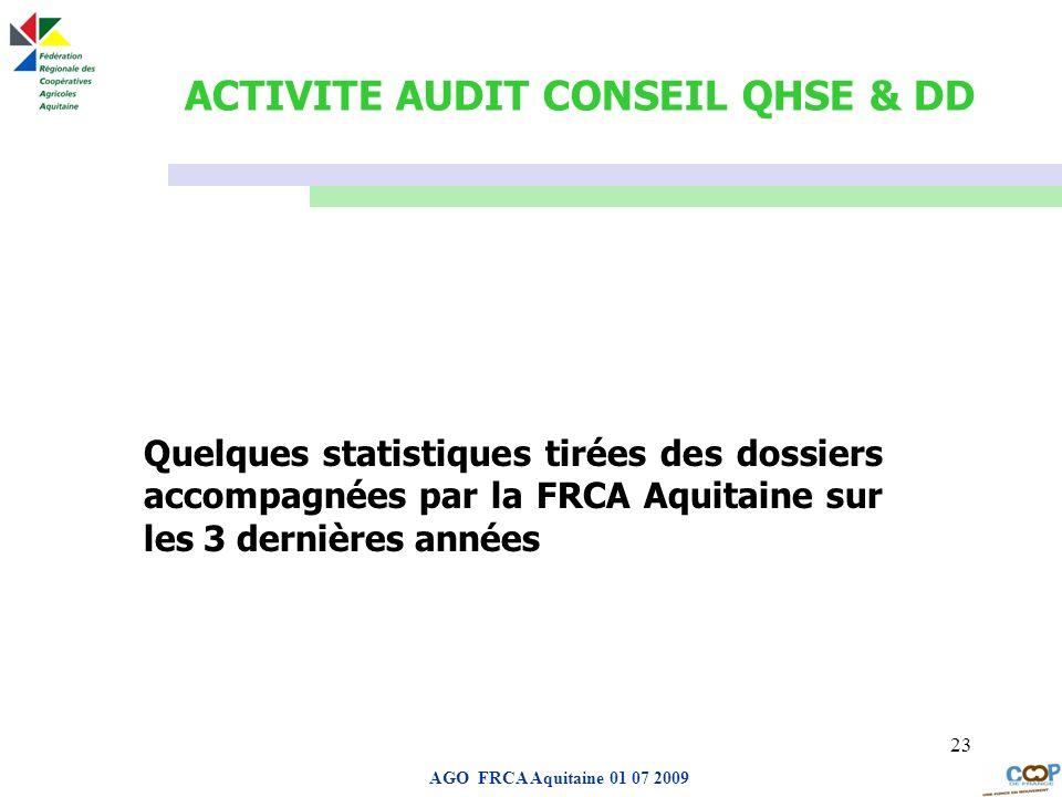 Page de garde AGO FRCA Aquitaine 01 07 2009 23 ACTIVITE AUDIT CONSEIL QHSE & DD Quelques statistiques tirées des dossiers accompagnées par la FRCA Aqu