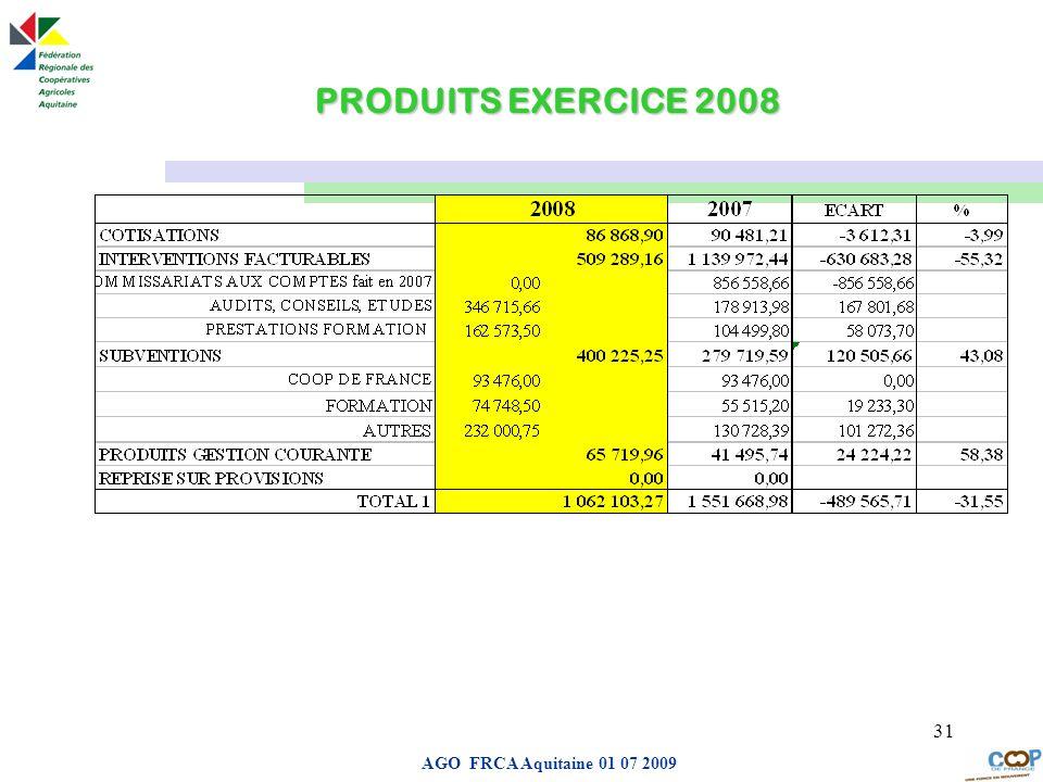 Page de garde AGO FRCA Aquitaine 01 07 2009 31 PRODUITS EXERCICE 2008