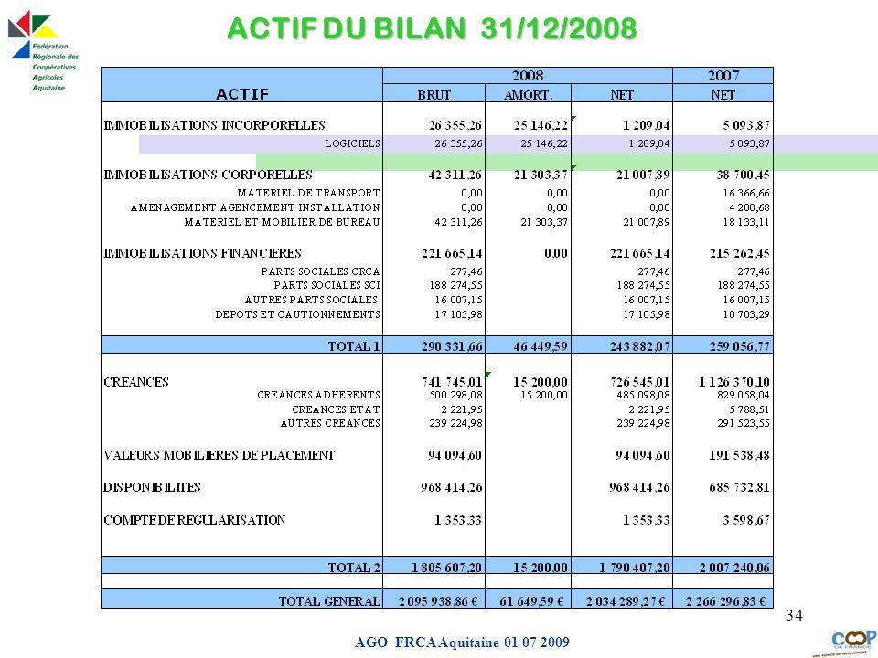 Page de garde AGO FRCA Aquitaine 01 07 2009 34 ACTIF DU BILAN 31/12/2008