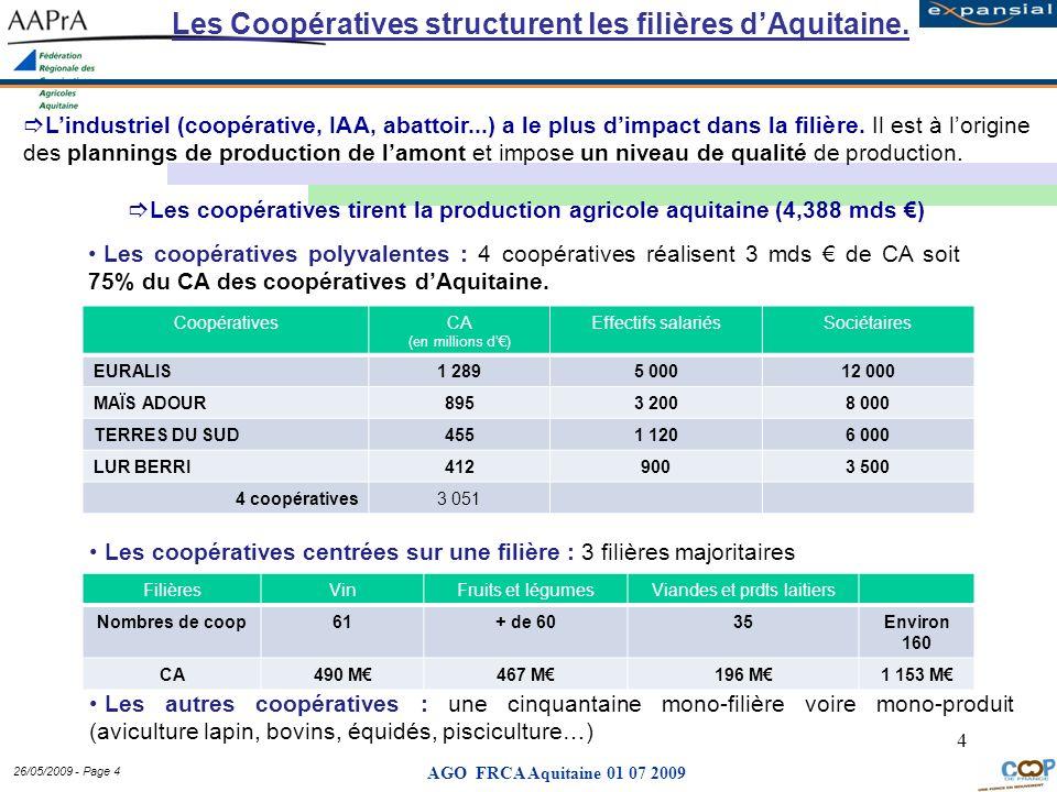 Page de garde AGO FRCA Aquitaine 01 07 2009 4 Lindustriel (coopérative, IAA, abattoir...) a le plus dimpact dans la filière. Il est à lorigine des pla
