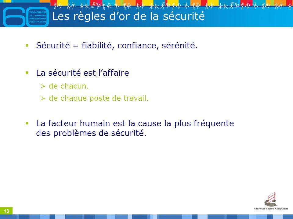 13 Les règles dor de la sécurité Sécurité = fiabilité, confiance, sérénité.