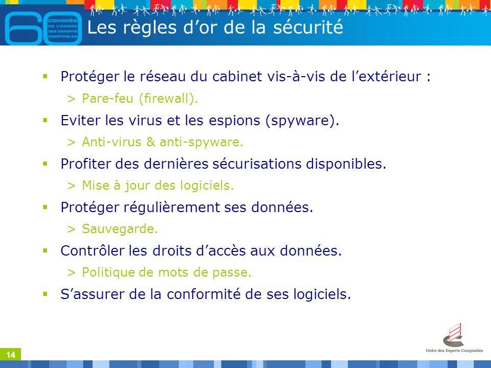 14 Les règles dor de la sécurité Protéger le réseau du cabinet vis-à-vis de lextérieur : >Pare-feu (firewall).