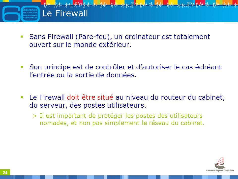 24 Le Firewall Sans Firewall (Pare-feu), un ordinateur est totalement ouvert sur le monde extérieur.