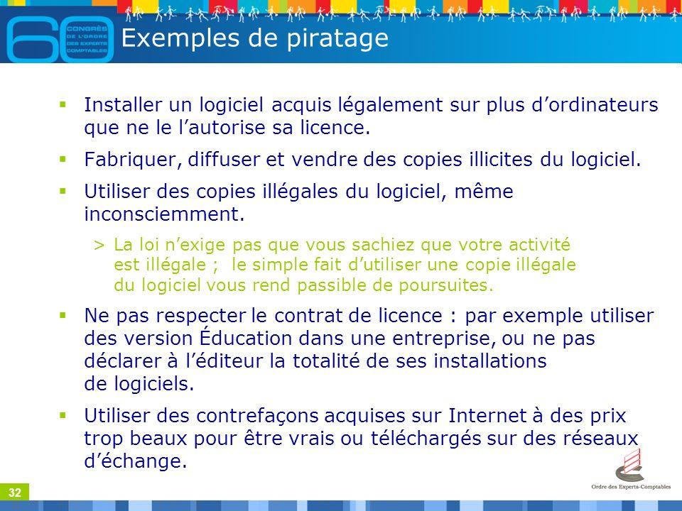 32 Exemples de piratage Installer un logiciel acquis légalement sur plus dordinateurs que ne le lautorise sa licence.