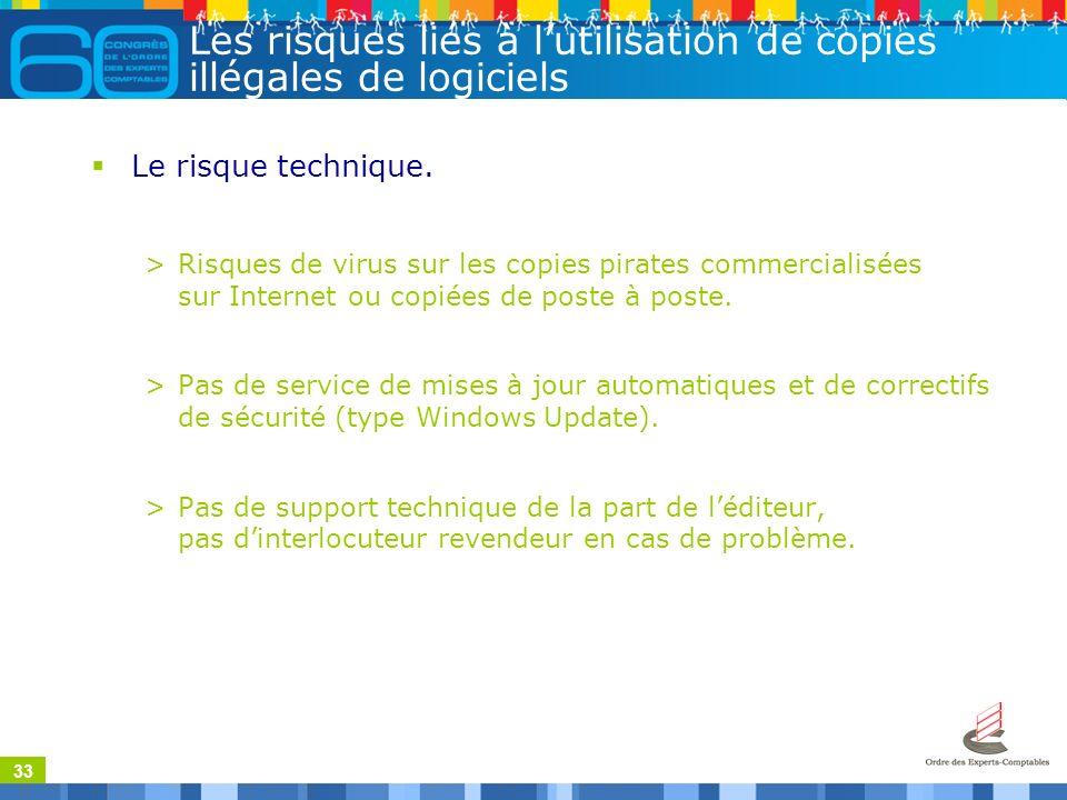 33 Les risques liés à lutilisation de copies illégales de logiciels Le risque technique.