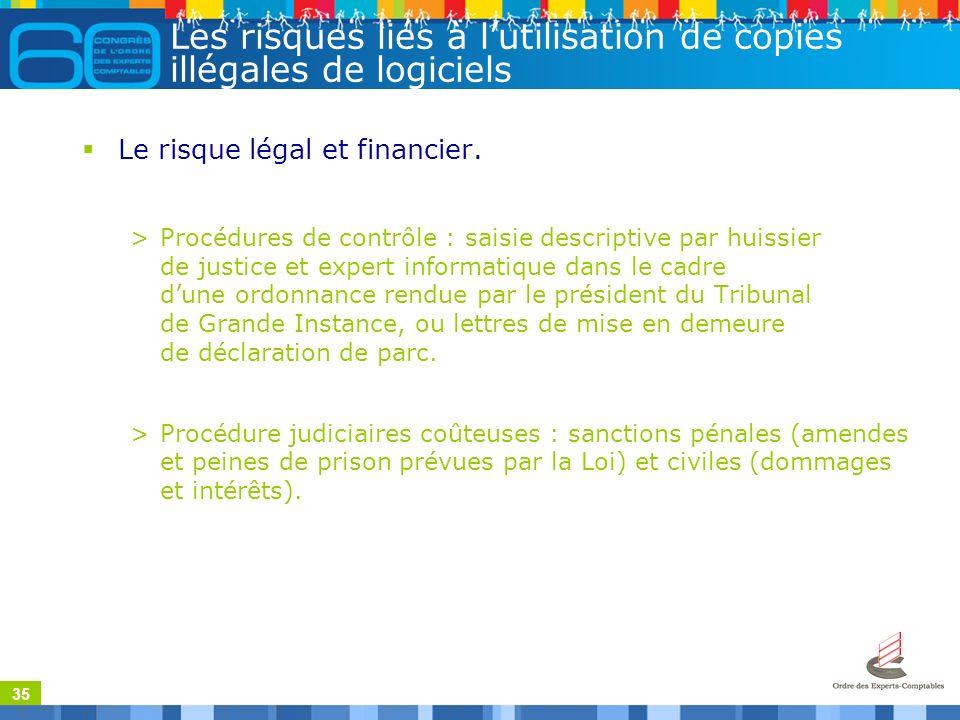 35 Les risques liés à lutilisation de copies illégales de logiciels Le risque légal et financier.