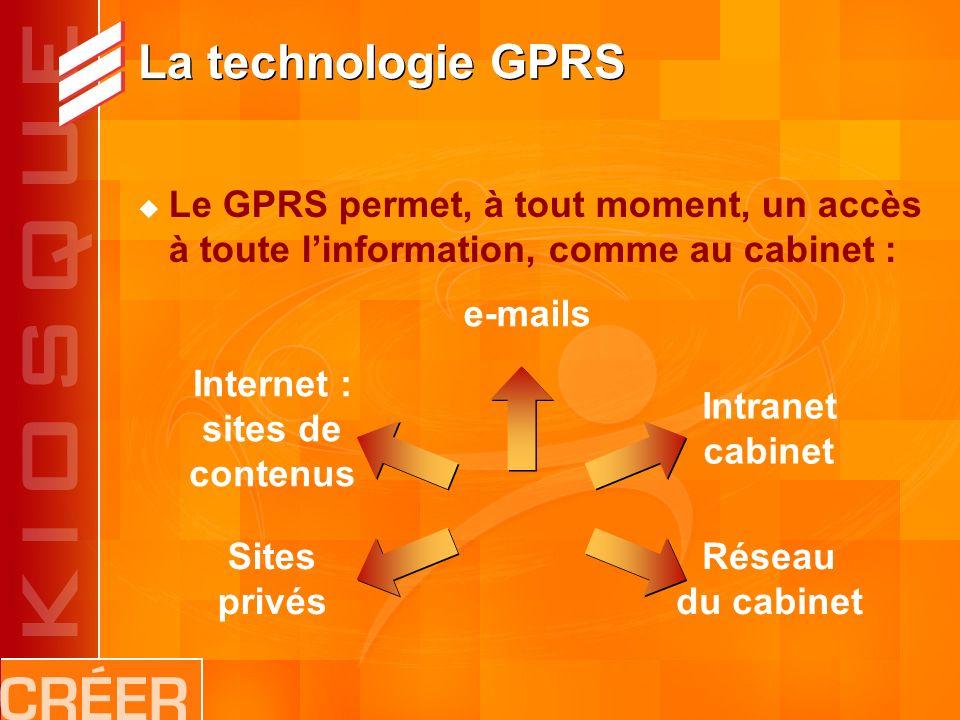 La technologie GPRS Le GPRS permet, à tout moment, un accès à toute linformation, comme au cabinet : Réseau du cabinet Sites privés e-mails Intranet cabinet Internet : sites de contenus