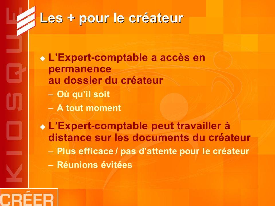 Les + pour le créateur LExpert-comptable a accès en permanence au dossier du créateur –Où quil soit –A tout moment LExpert-comptable peut travailler à distance sur les documents du créateur –Plus efficace / pas dattente pour le créateur –Réunions évitées