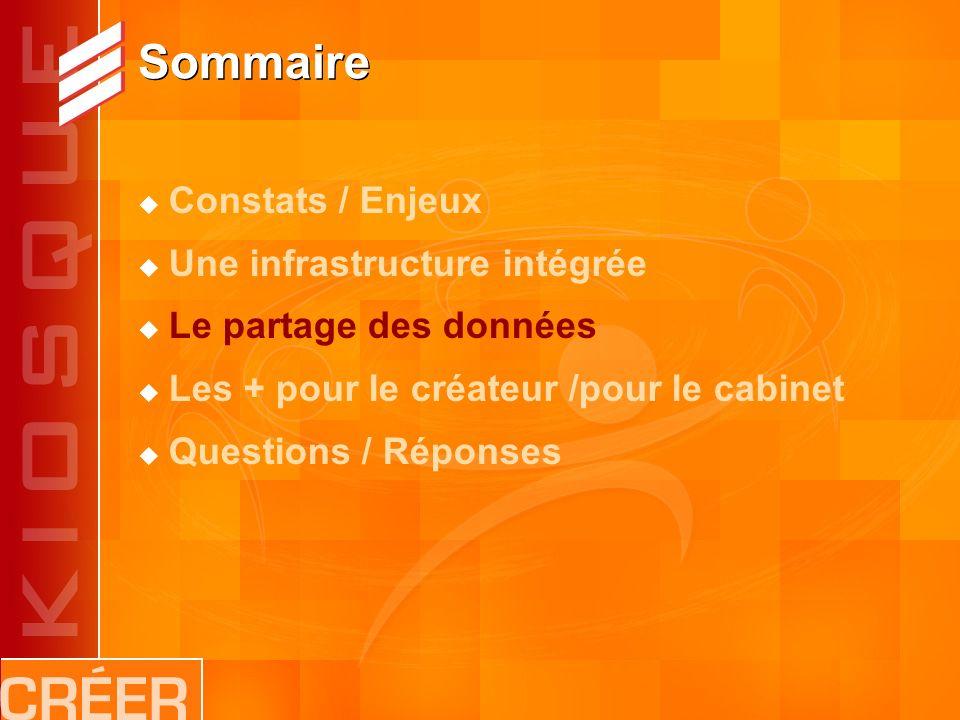 Sommaire Constats / Enjeux Une infrastructure intégrée Le partage des données Les + pour le créateur /pour le cabinet Questions / Réponses