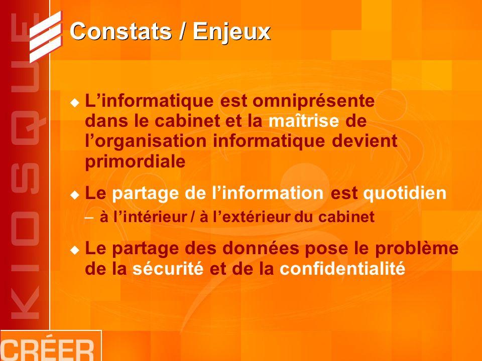 Constats / Enjeux Linformatique est omniprésente dans le cabinet et la maîtrise de lorganisation informatique devient primordiale Le partage de linformation est quotidien –à lintérieur / à lextérieur du cabinet Le partage des données pose le problème de la sécurité et de la confidentialité