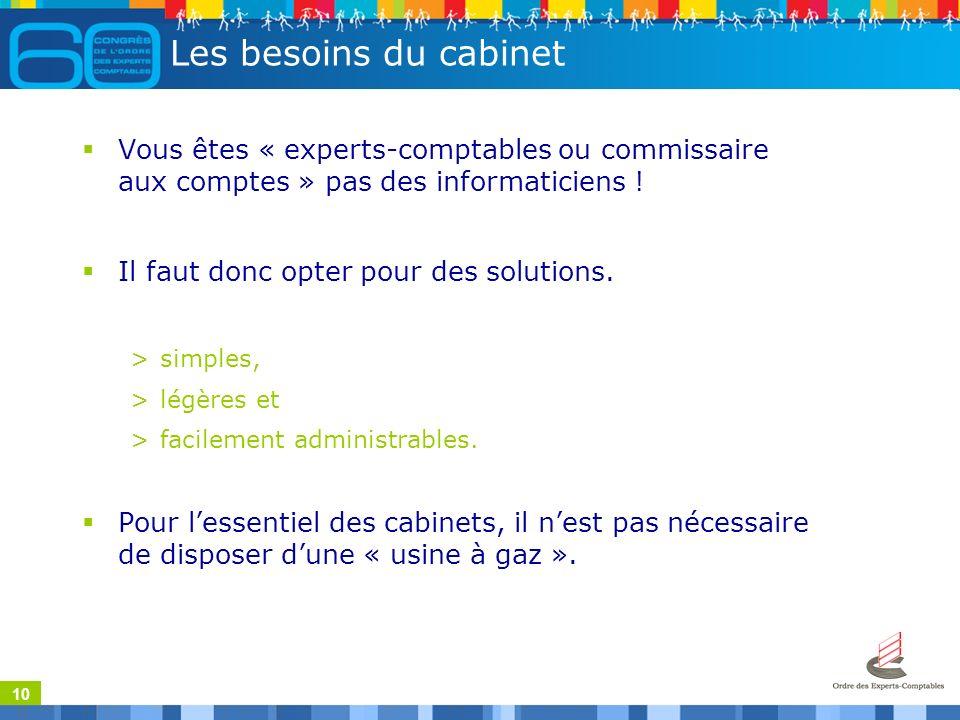 10 Les besoins du cabinet Vous êtes « experts-comptables ou commissaire aux comptes » pas des informaticiens ! Il faut donc opter pour des solutions.