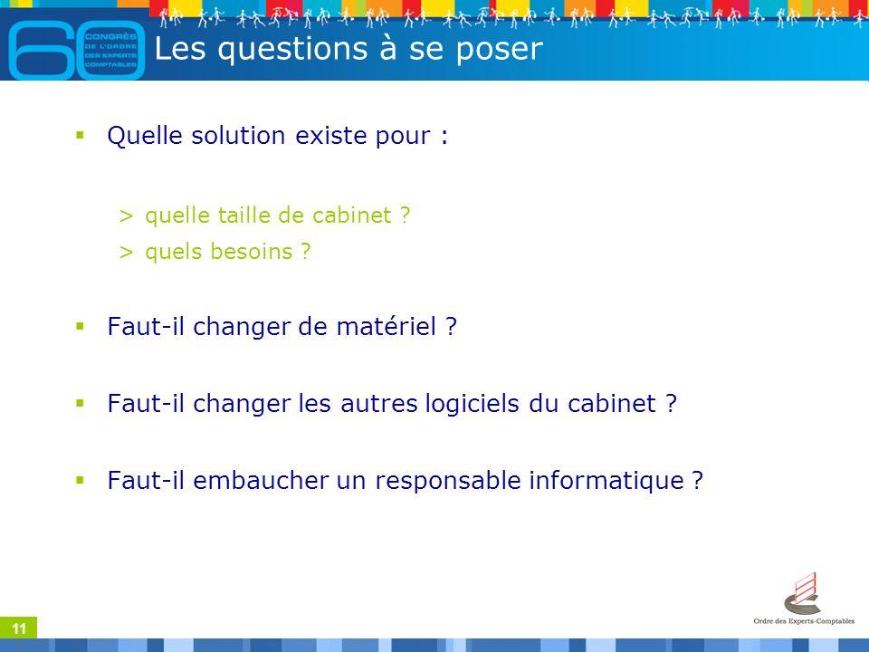 11 Les questions à se poser Quelle solution existe pour : >quelle taille de cabinet ? >quels besoins ? Faut-il changer de matériel ? Faut-il changer l