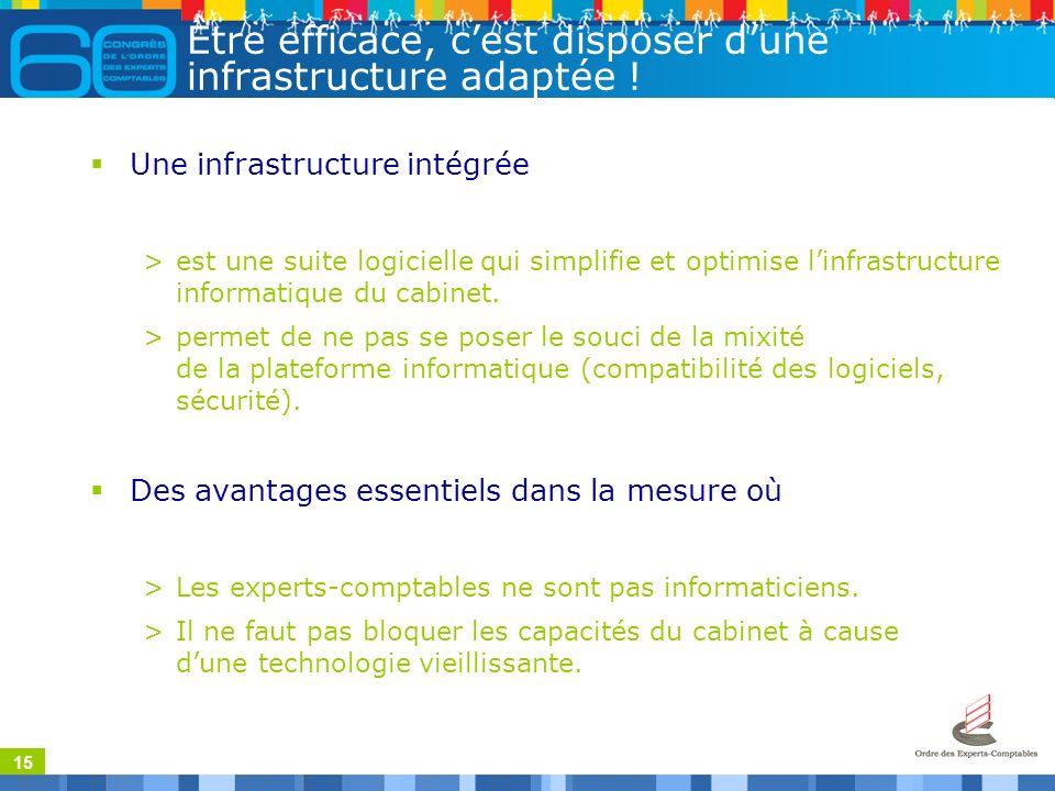 15 Être efficace, cest disposer dune infrastructure adaptée ! Une infrastructure intégrée >est une suite logicielle qui simplifie et optimise linfrast