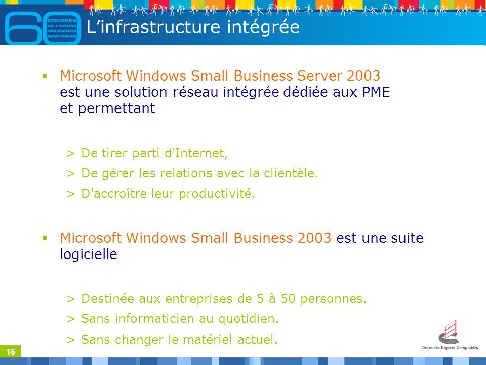 16 Linfrastructure intégrée Microsoft Windows Small Business Server 2003 est une solution réseau intégrée dédiée aux PME et permettant >De tirer parti