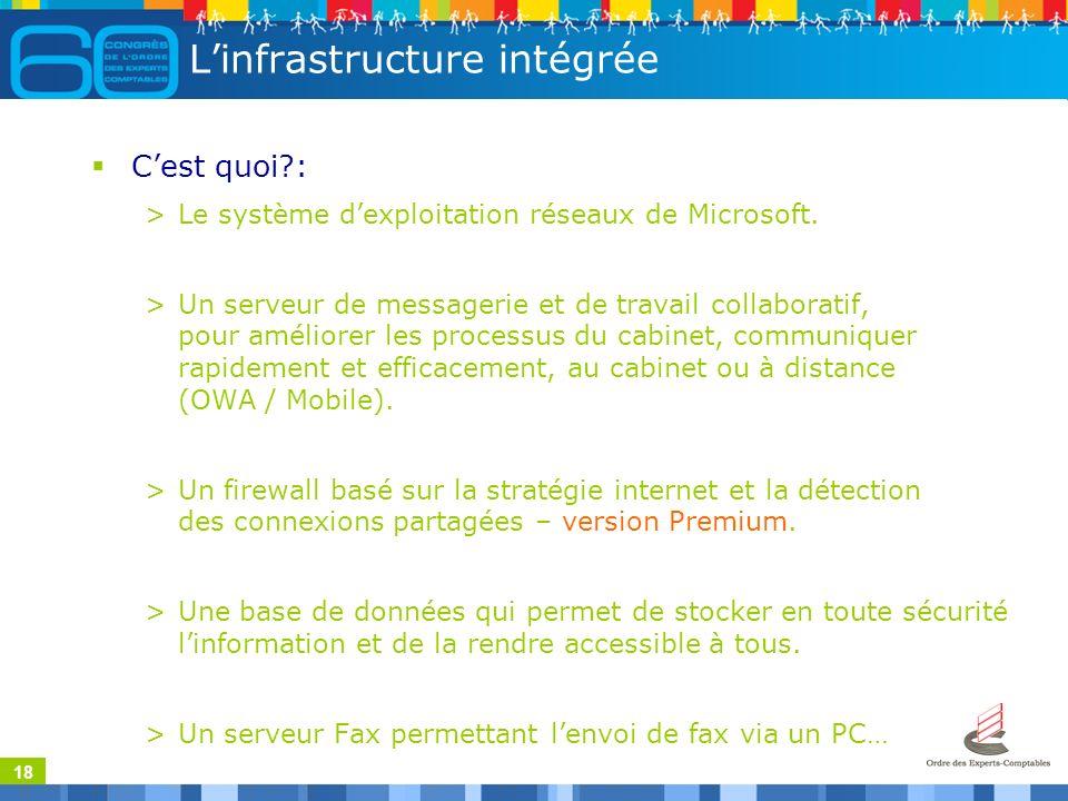 18 Linfrastructure intégrée Cest quoi?: >Le système dexploitation réseaux de Microsoft. >Un serveur de messagerie et de travail collaboratif, pour amé
