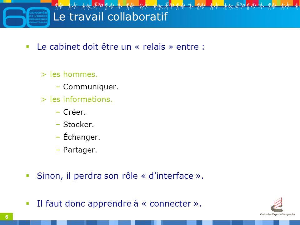 6 Le travail collaboratif Le cabinet doit être un « relais » entre : >les hommes. –Communiquer. >les informations. –Créer. –Stocker. –Échanger. –Parta