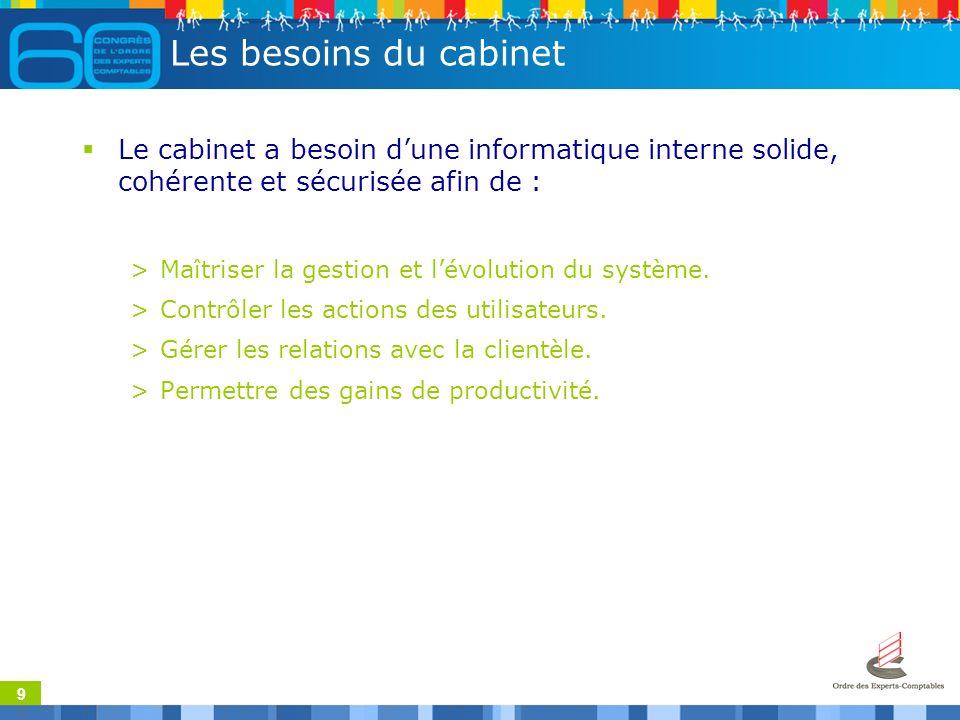 9 Le cabinet a besoin dune informatique interne solide, cohérente et sécurisée afin de : >Maîtriser la gestion et lévolution du système. >Contrôler le
