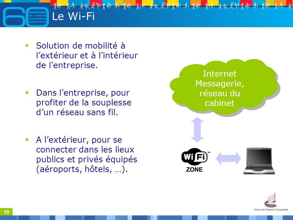 19 Le Wi-Fi Solution de mobilité à lextérieur et à lintérieur de lentreprise.