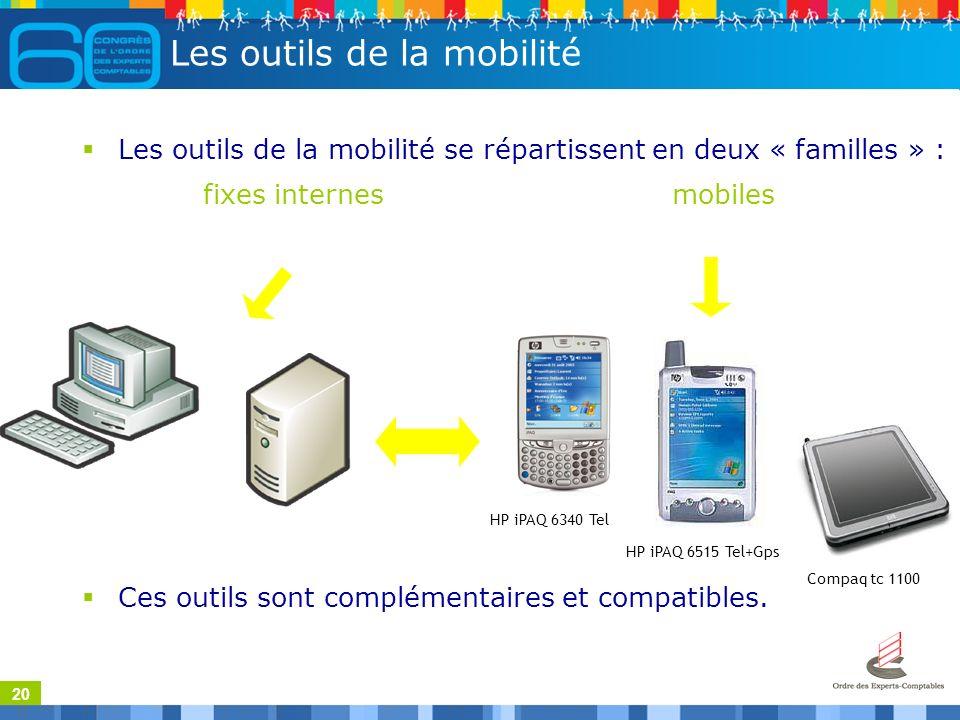 20 Les outils de la mobilité Les outils de la mobilité se répartissent en deux « familles » : fixes internesmobiles Ces outils sont complémentaires et compatibles.